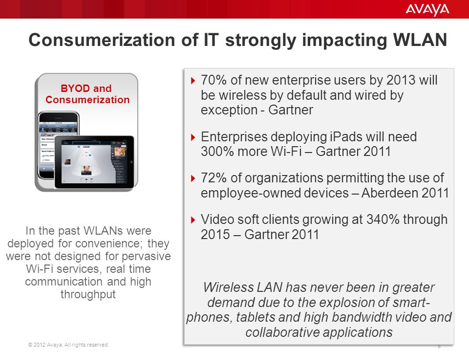 Consumerization of IT strongly impacting WLAN