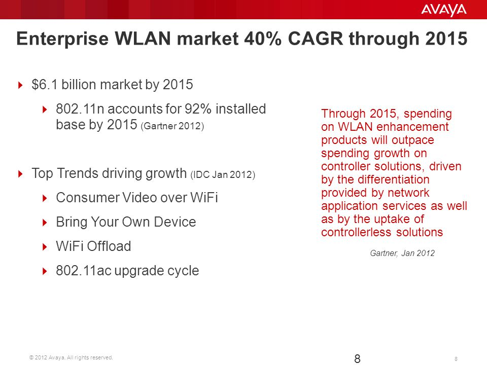 Enterprise WLAN market 40% CAGR through 2015