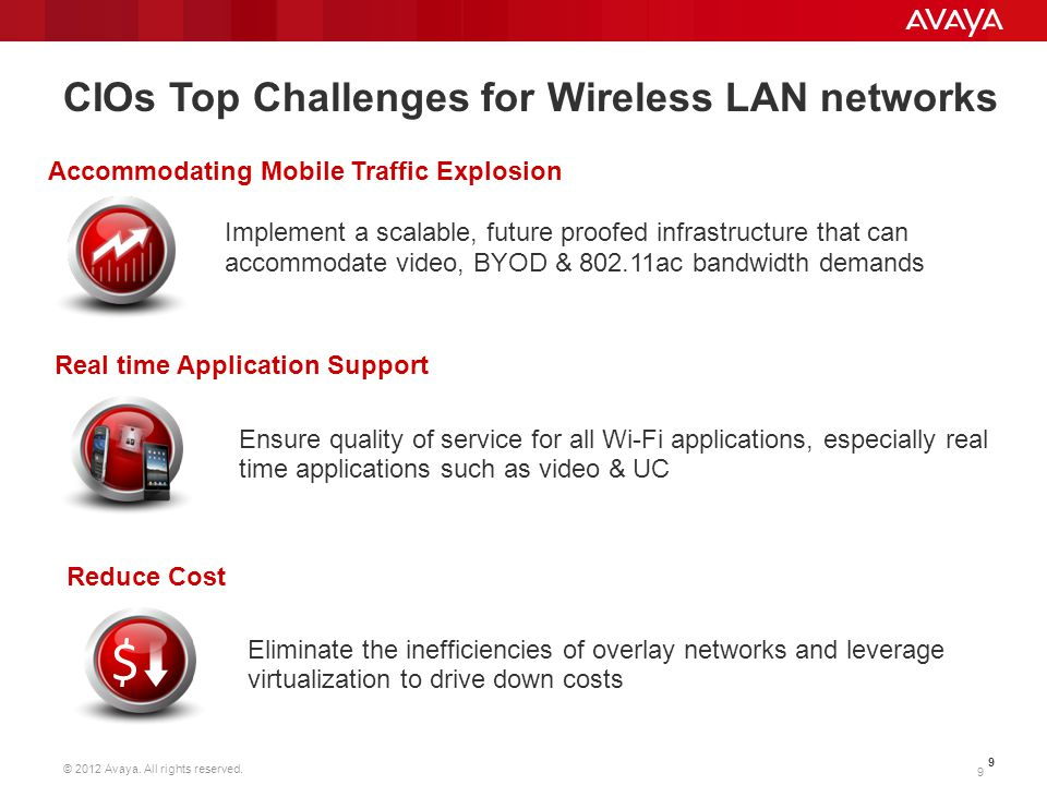 CIOs Top Challenges for Wireless LAN networks