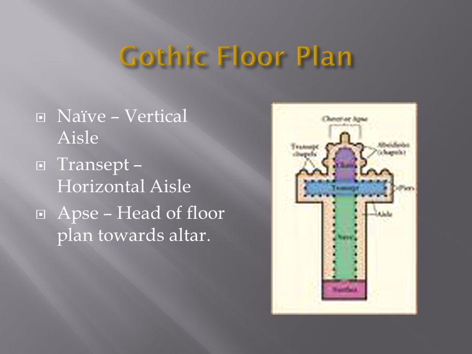 Gothic Floor Plan Naïve – Vertical Aisle Transept – Horizontal Aisle