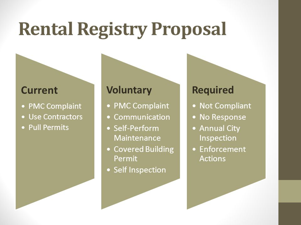 Rental Registry Proposal
