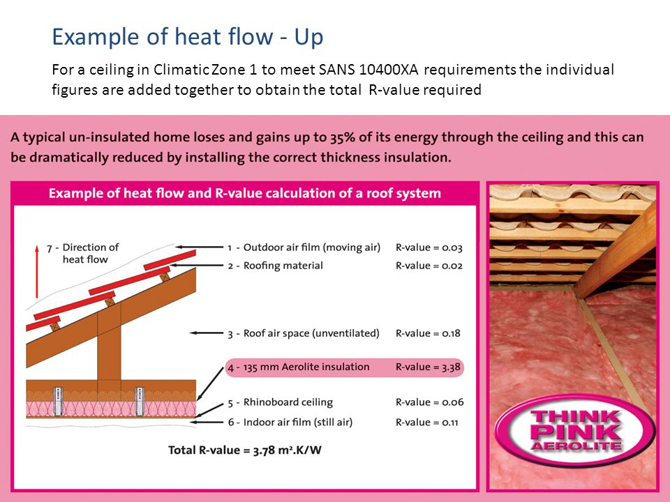 Example of heat flow - Up