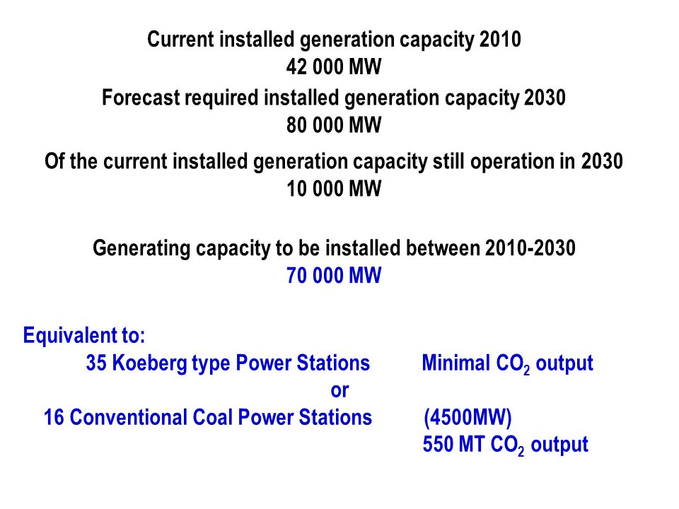 Current installed generation capacity 2010 42 000 MW