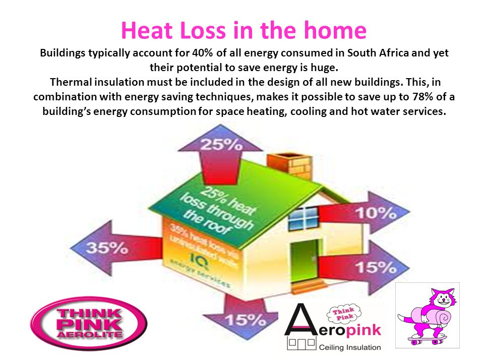 Heat Loss in the home Buildings typically account for 40% of all energy consumed in South Africa and yet their potential to save energy is huge.