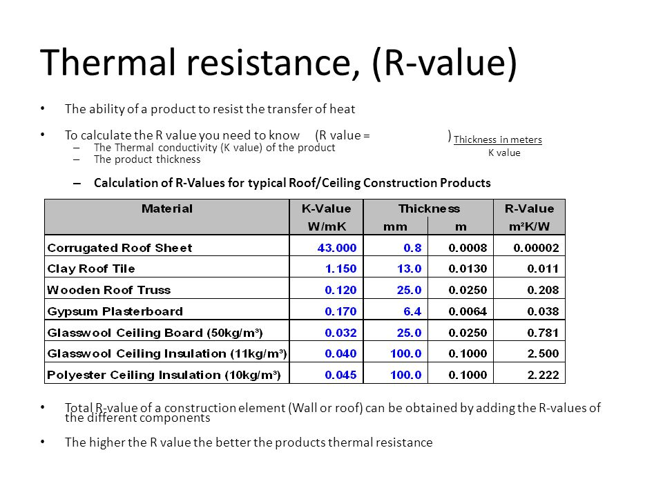 Thermal resistance, (R-value)