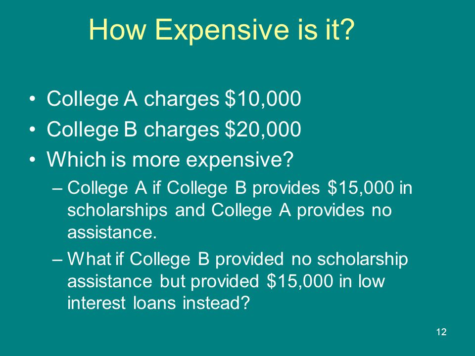 How Expensive is it College A charges $10,000