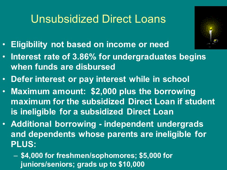 Unsubsidized Direct Loans