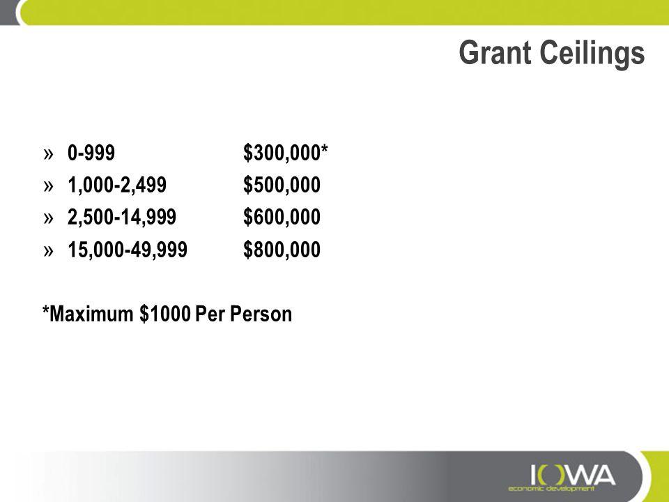 Grant Ceilings 0-999 $300,000* 1,000-2,499 $500,000. 2,500-14,999 $600,000. 15,000-49,999 $800,000.