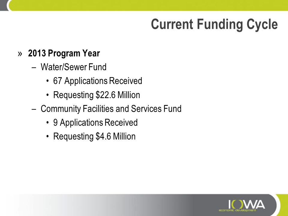 Current Funding Cycle 2013 Program Year Water/Sewer Fund