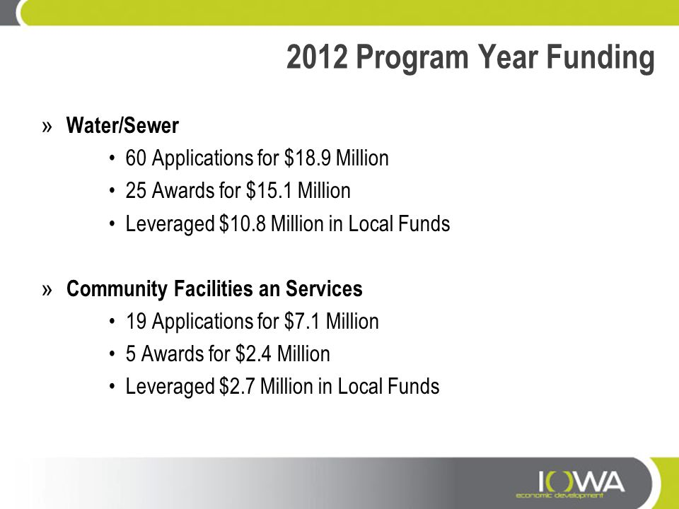 2012 Program Year Funding Water/Sewer