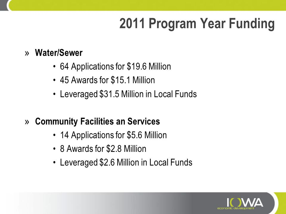 2011 Program Year Funding Water/Sewer