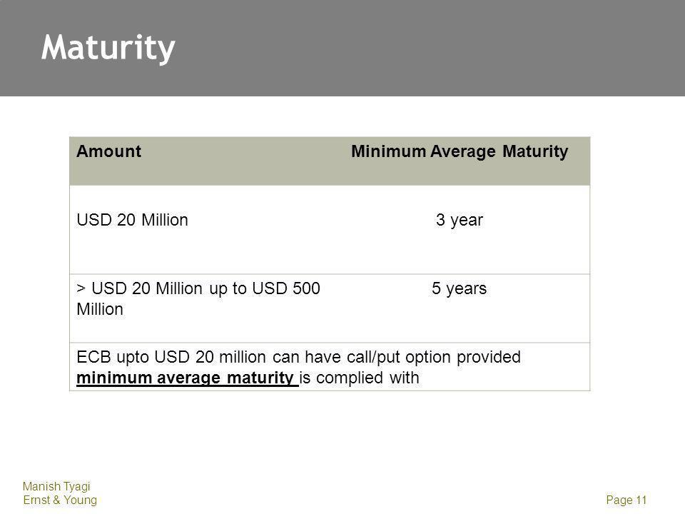 Minimum Average Maturity
