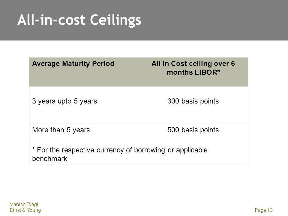 All-in-cost Ceilings Included Excluded