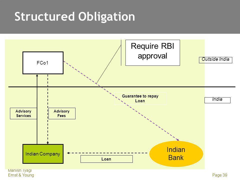 Structured Obligation