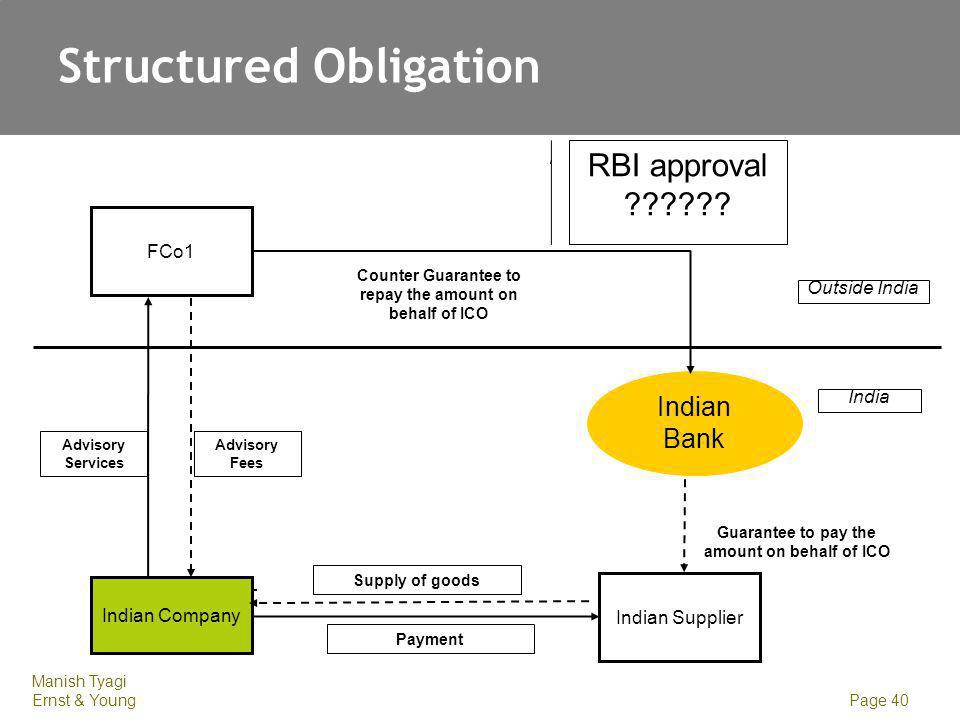 Other Instruments that require Compliance with ECB norms