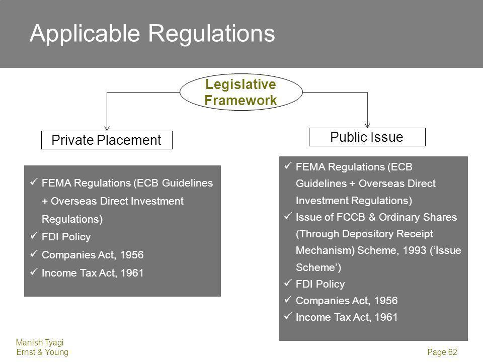 Regulatory Framework Specific inclusions under the Approval route: