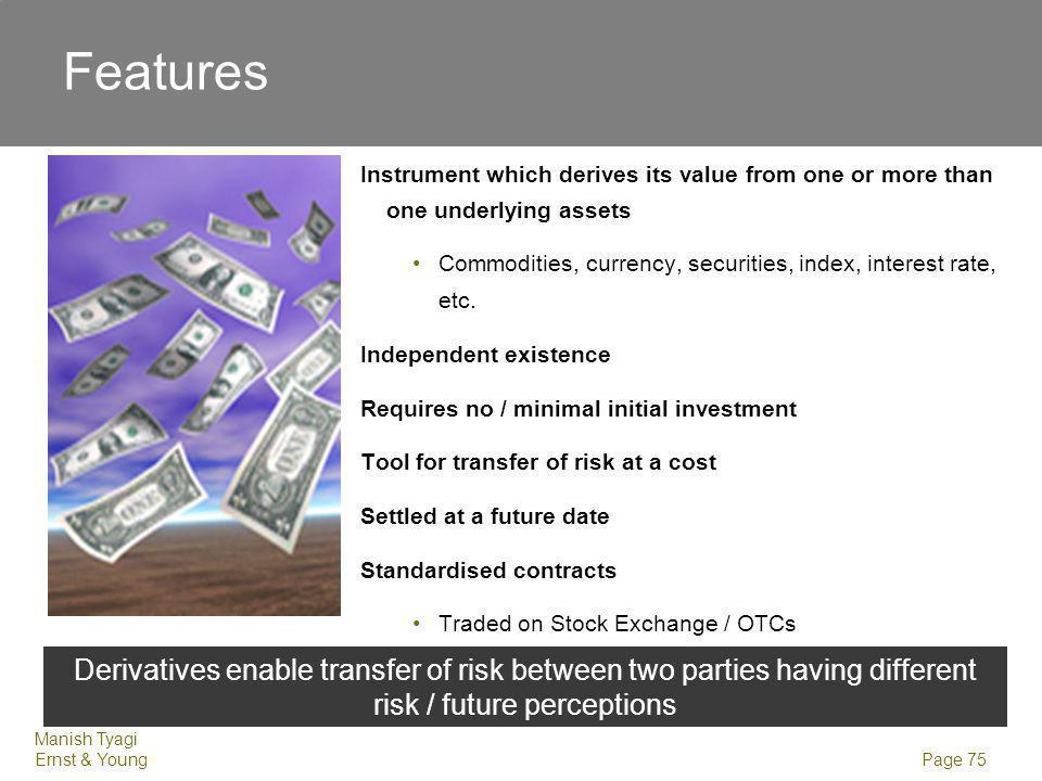 Derivatives – A dynamic financial tool