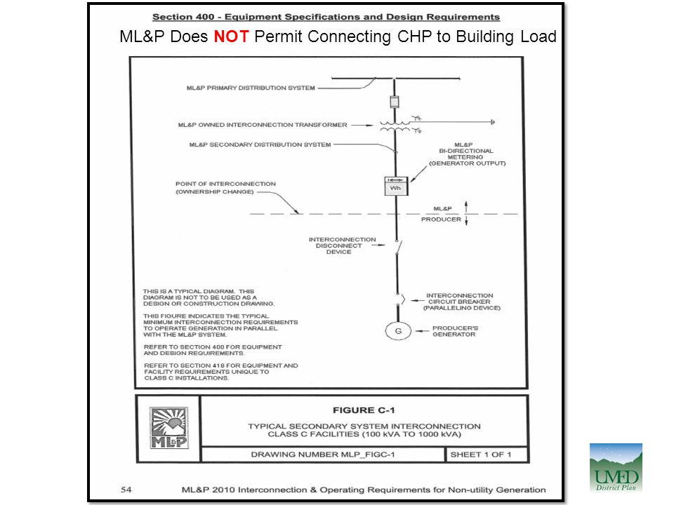 ML&P Does NOT Permit Connecting CHP to Building Load