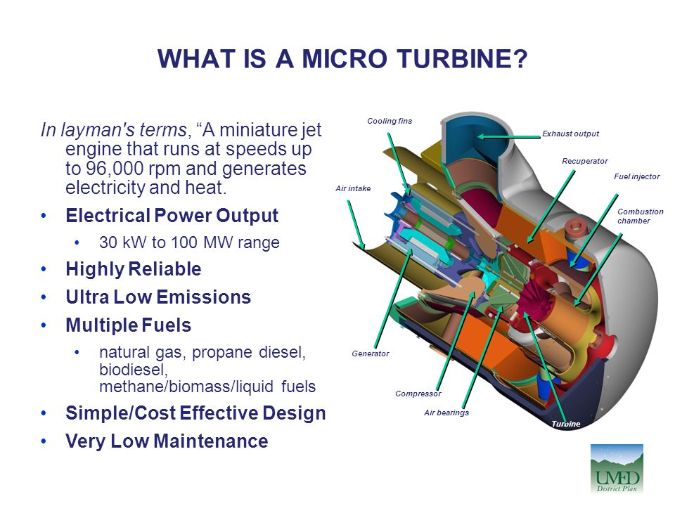 WHAT IS A MICRO TURBINE Combustion. chamber. Exhaust output. Recuperator. Fuel injector. Air bearings.