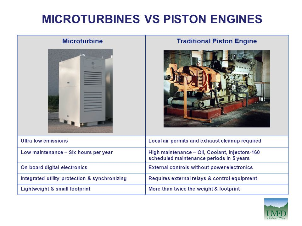 MICROTURBINES VS PISTON ENGINES