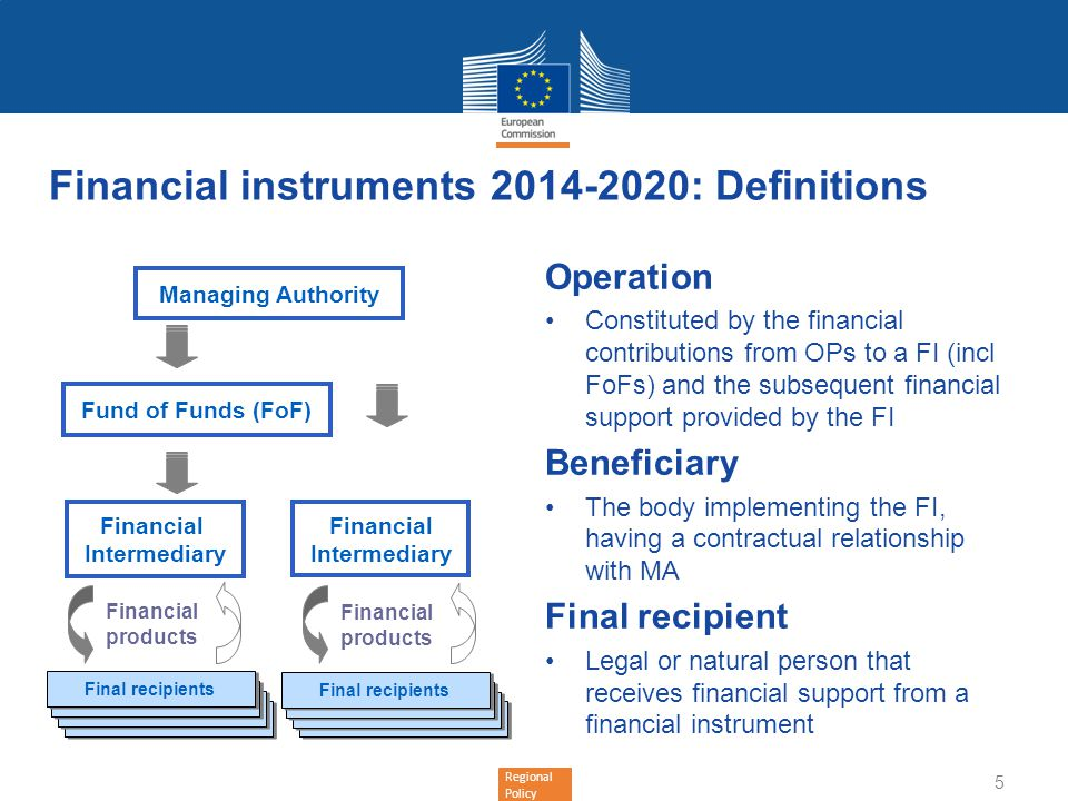Financial instruments 2014-2020: Definitions