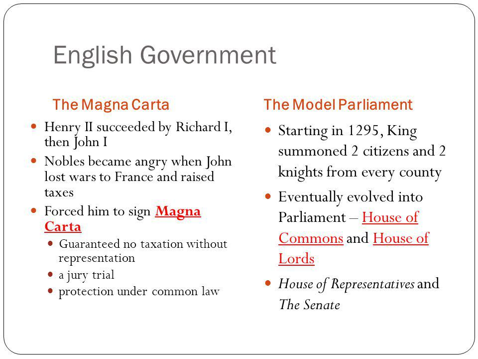 English Government The Magna Carta. The Model Parliament. Henry II succeeded by Richard I, then John I.