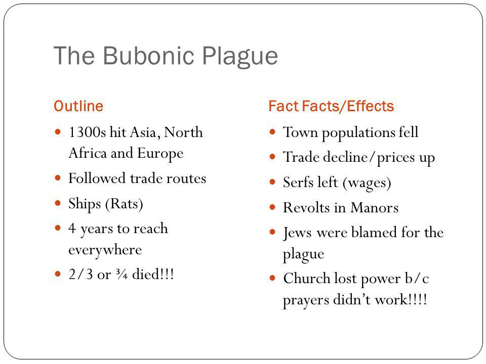 The Bubonic Plague 1300s hit Asia, North Africa and Europe