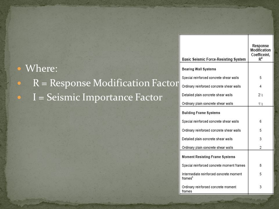 Where: R = Response Modification Factor Ι = Seismic Importance Factor