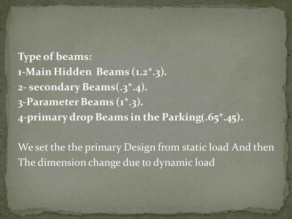 Type of beams:. 1-Main Hidden Beams (1. 2. 3). 2- secondary Beams(. 3