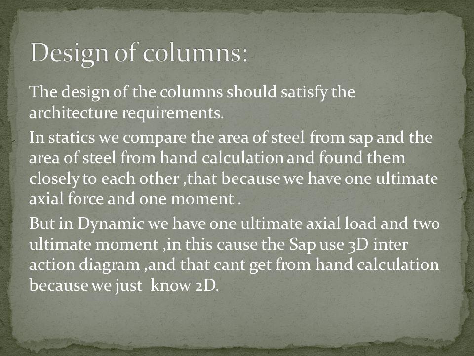Design of columns: