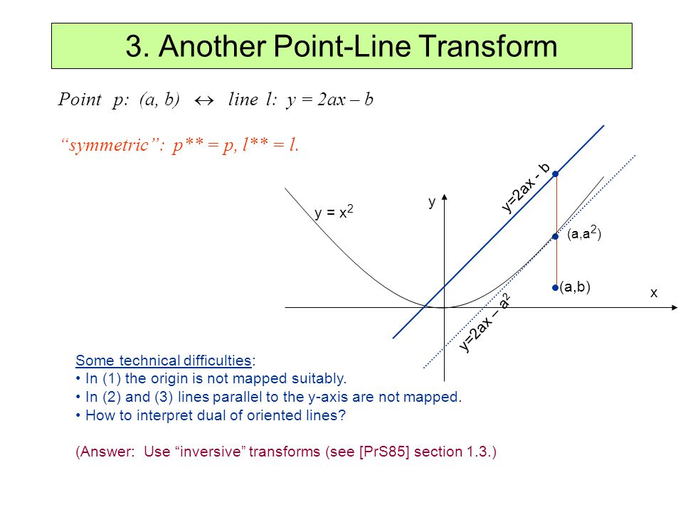 3. Another Point-Line Transform