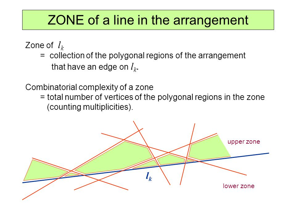 ZONE of a line in the arrangement