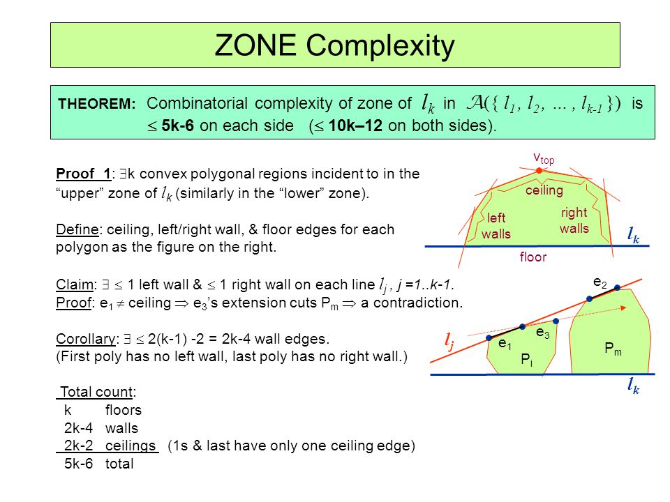 ZONE Complexity lk lj lk