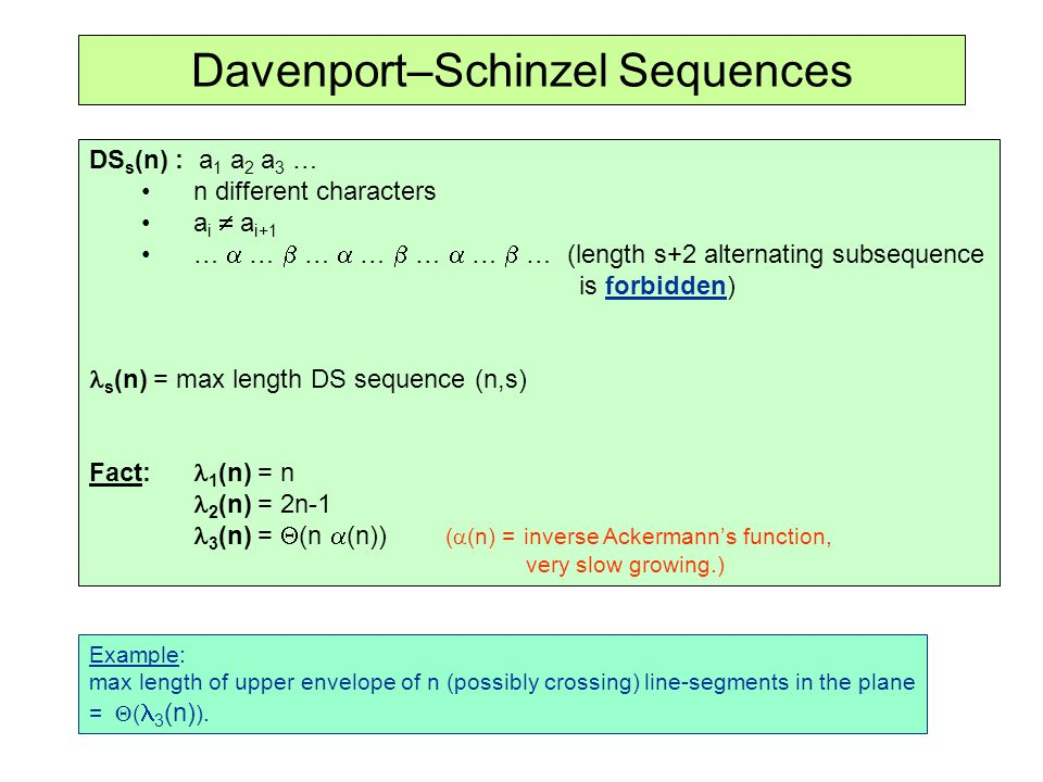 Davenport–Schinzel Sequences