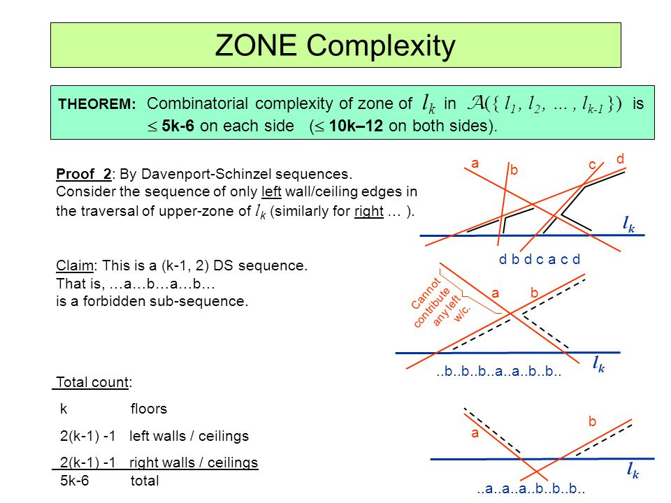 ZONE Complexity lk lk lk