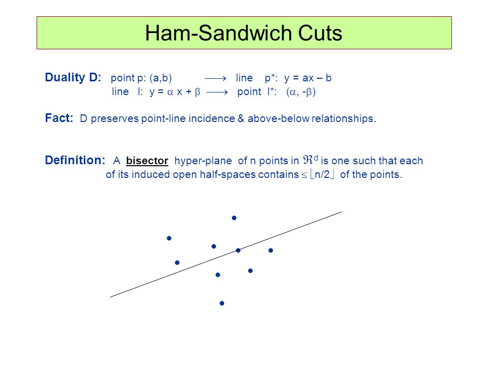 Ham-Sandwich Cuts Duality D: point p: (a,b)  line p*: y = ax – b