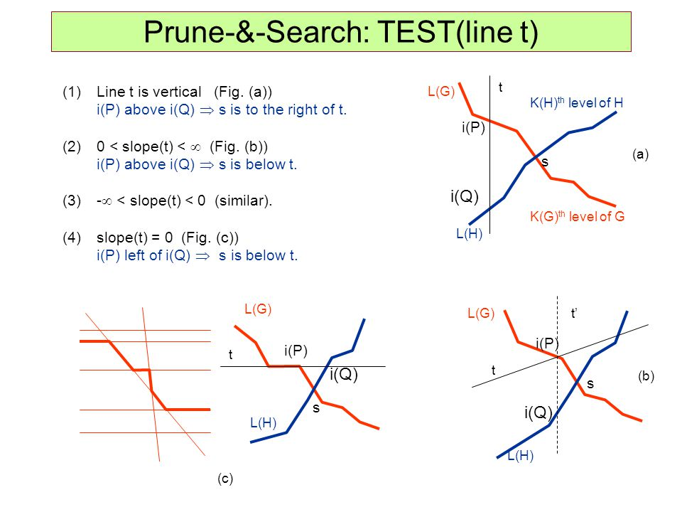 Prune-&-Search: TEST(line t)