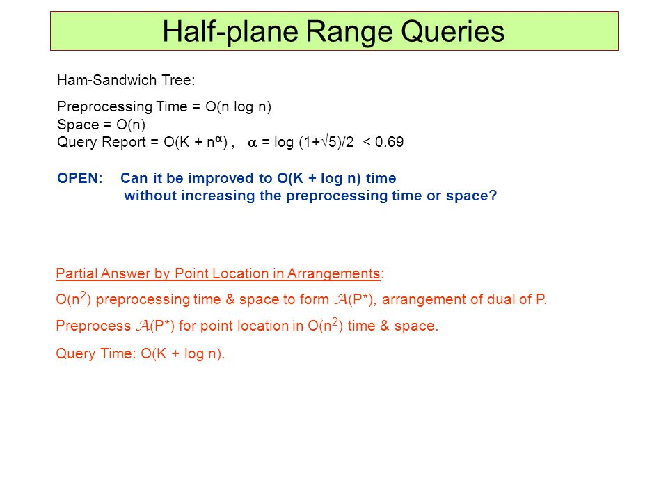 Half-plane Range Queries
