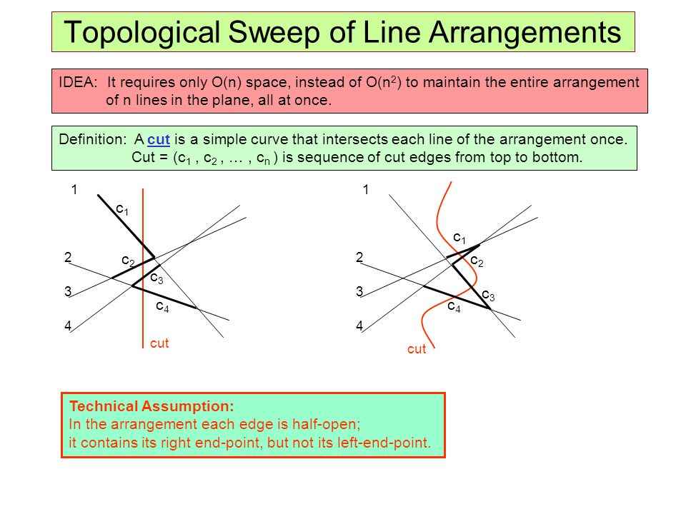 Topological Sweep of Line Arrangements