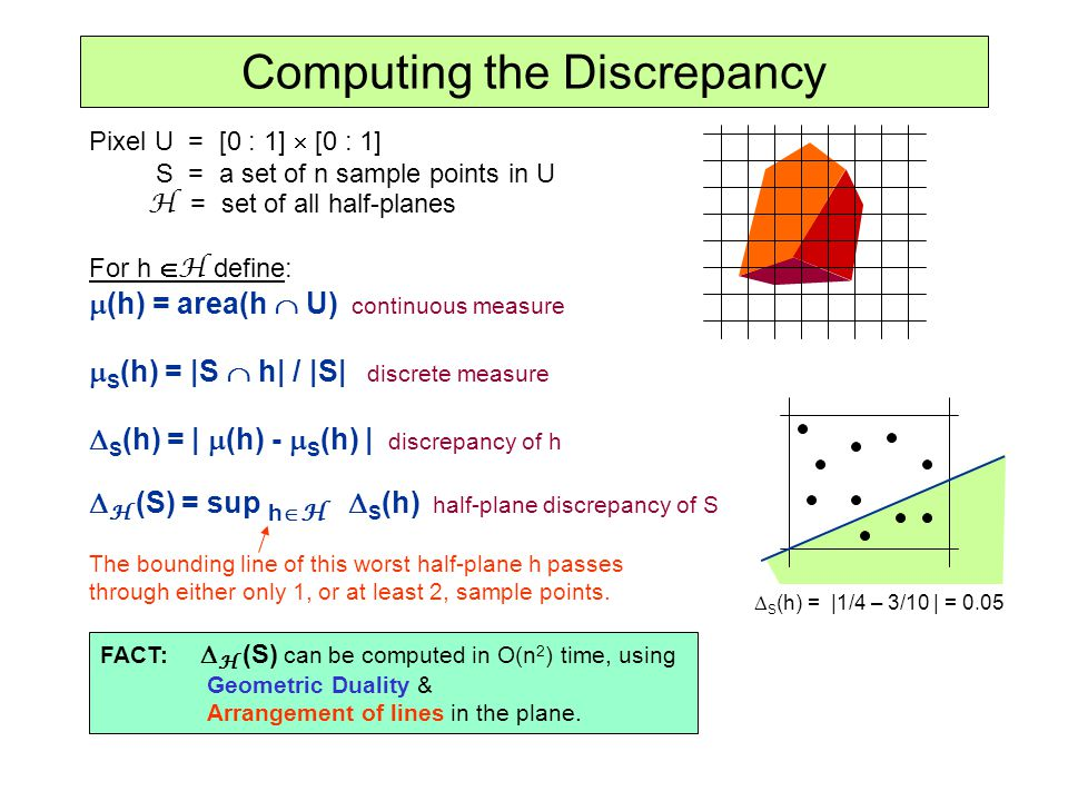 Computing the Discrepancy