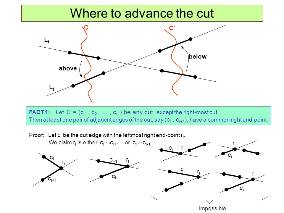 Where to advance the cut