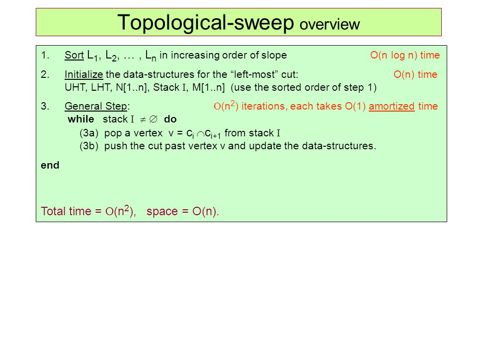 Topological-sweep overview
