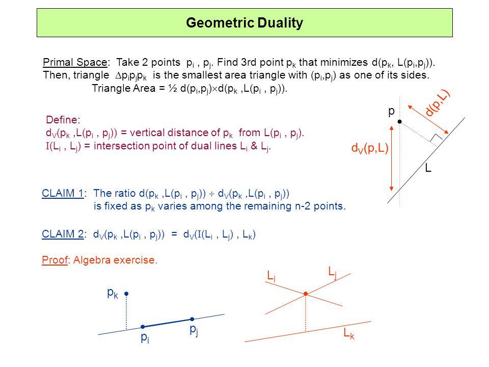 Geometric Duality d(p,L) p dV(p,L) L Lj Li pk pj Lk pi