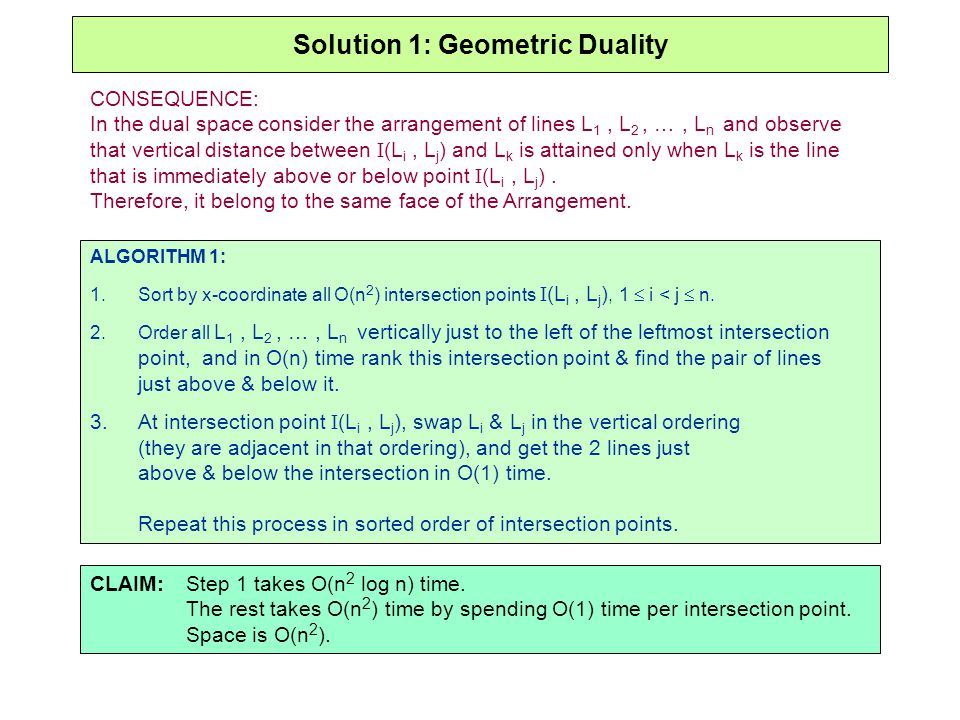 Solution 1: Geometric Duality