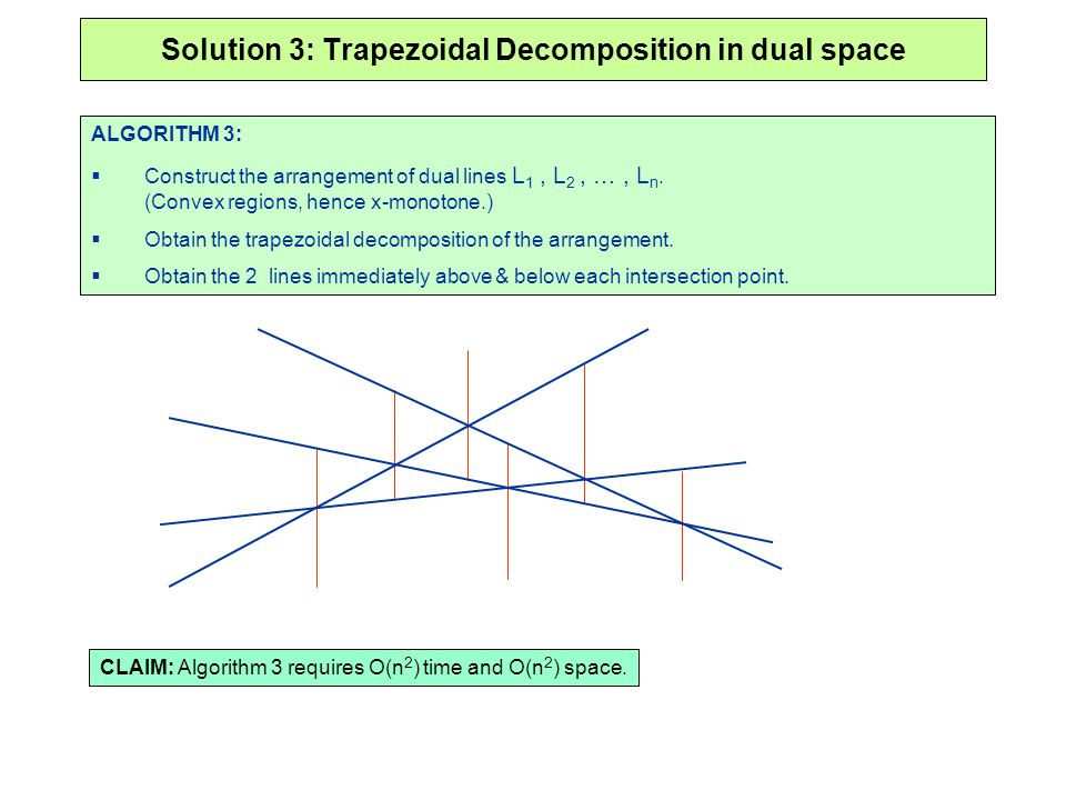 Solution 3: Trapezoidal Decomposition in dual space