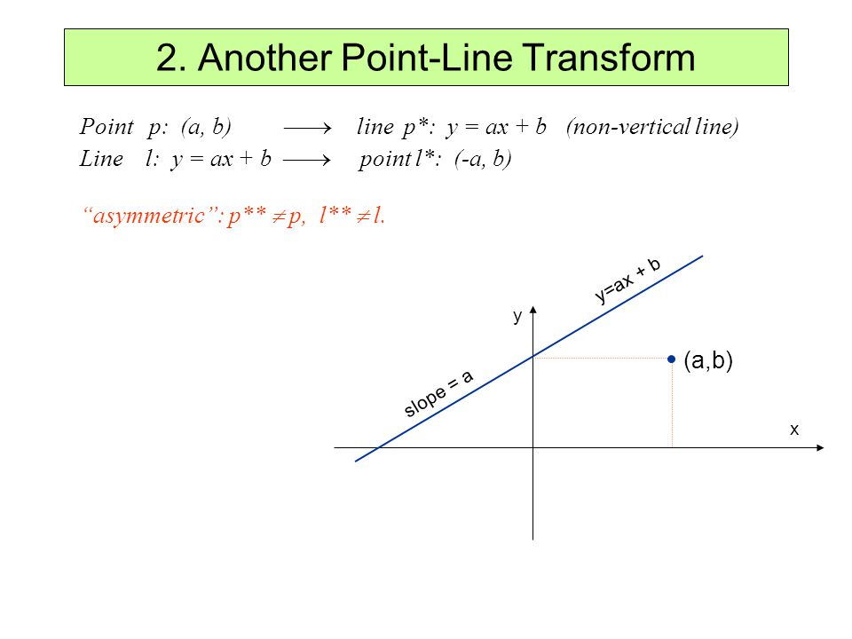 2. Another Point-Line Transform