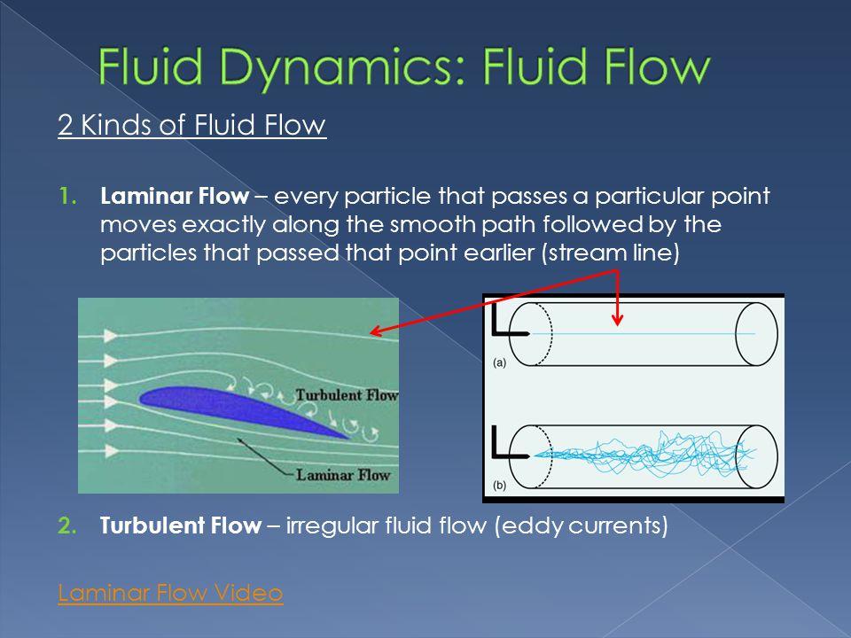 Fluid Dynamics: Fluid Flow