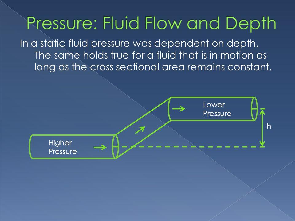 Pressure: Fluid Flow and Depth