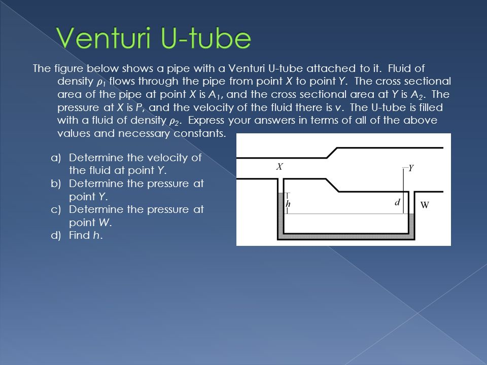 Venturi U-tube
