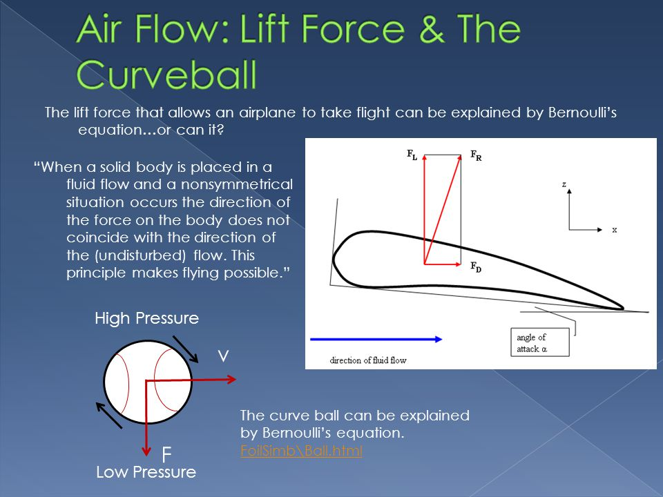 Air Flow: Lift Force & The Curveball